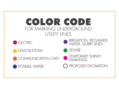 Color Code for Utility Lines